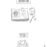 Sketch: recept vs. fail